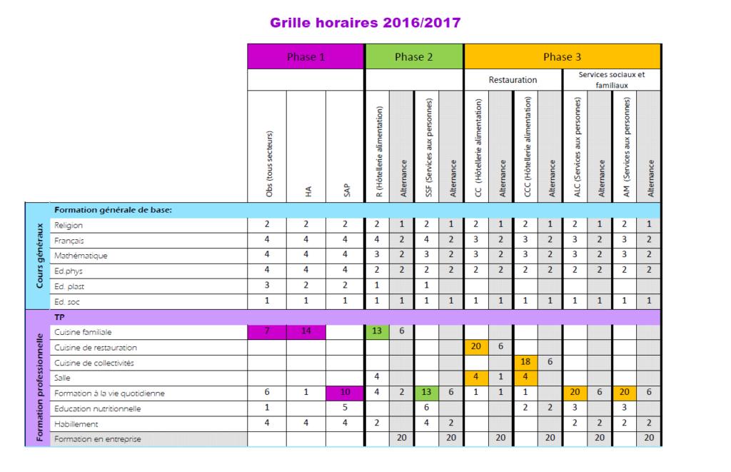 Grille horaires 2016-2017 Saint-François de Sales Leuze